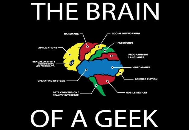 geek brain