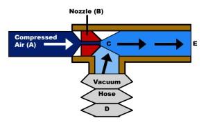 how-vacuum-works-980x592