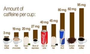 caffeinepercup (1)