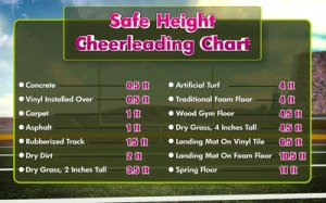 cheerleading safety