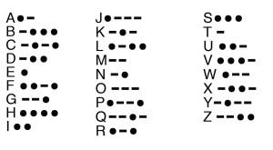 morsecodeletters