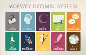 dewey-decimal