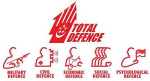 total-defence-2